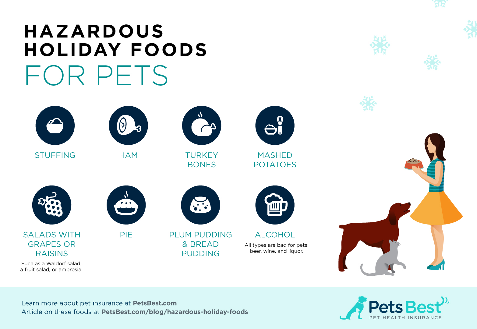 holiday-foods-dangerous-for-dogs-and-cats-from-pets-best-pet-insurance