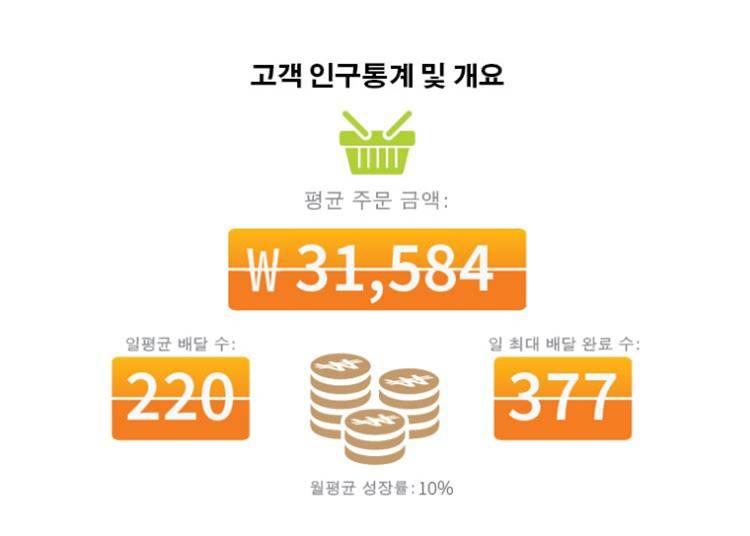 shuttle-%ec%9e%a5%ec%a0%90